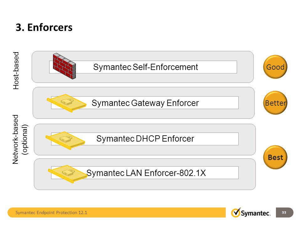 3. Enforcers Symantec LAN Enforcer-802.1X Symantec DHCP Enforcer Symantec Gateway Enforcer Symantec Self-Enforcement Host-based Network-based (optiona