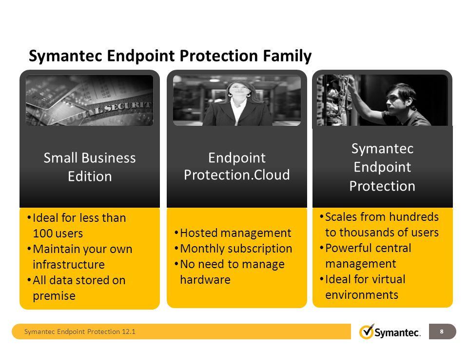 Symantec Endpoint Protection Family Ideal for less than 100 users Maintain your own infrastructure All data stored on premise Small Business Edition S