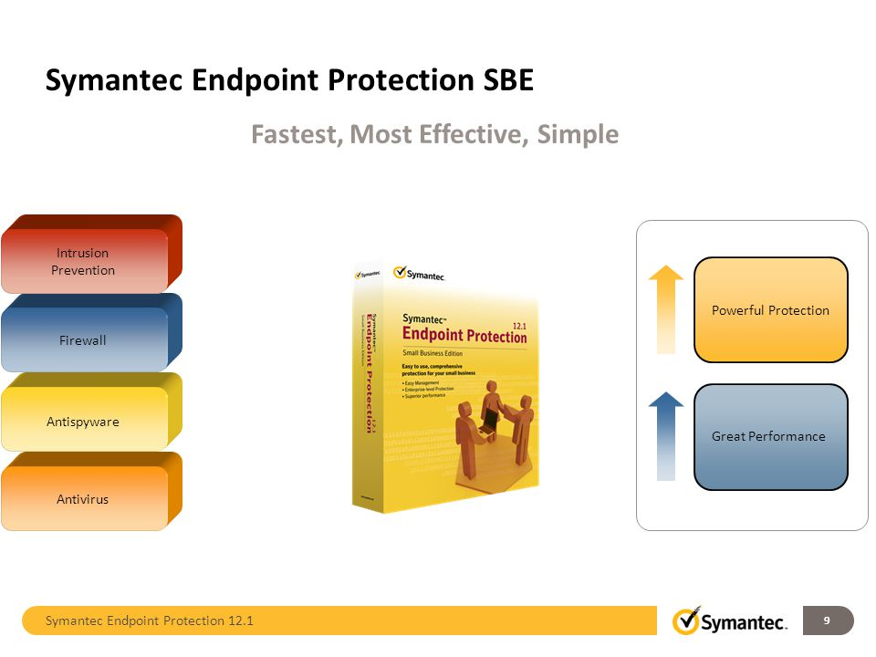 Great Performance Powerful Protection Antivirus Antispyware Firewall Intrusion Prevention Fastest, Most Effective, Simple 9 Symantec Endpoint Protecti