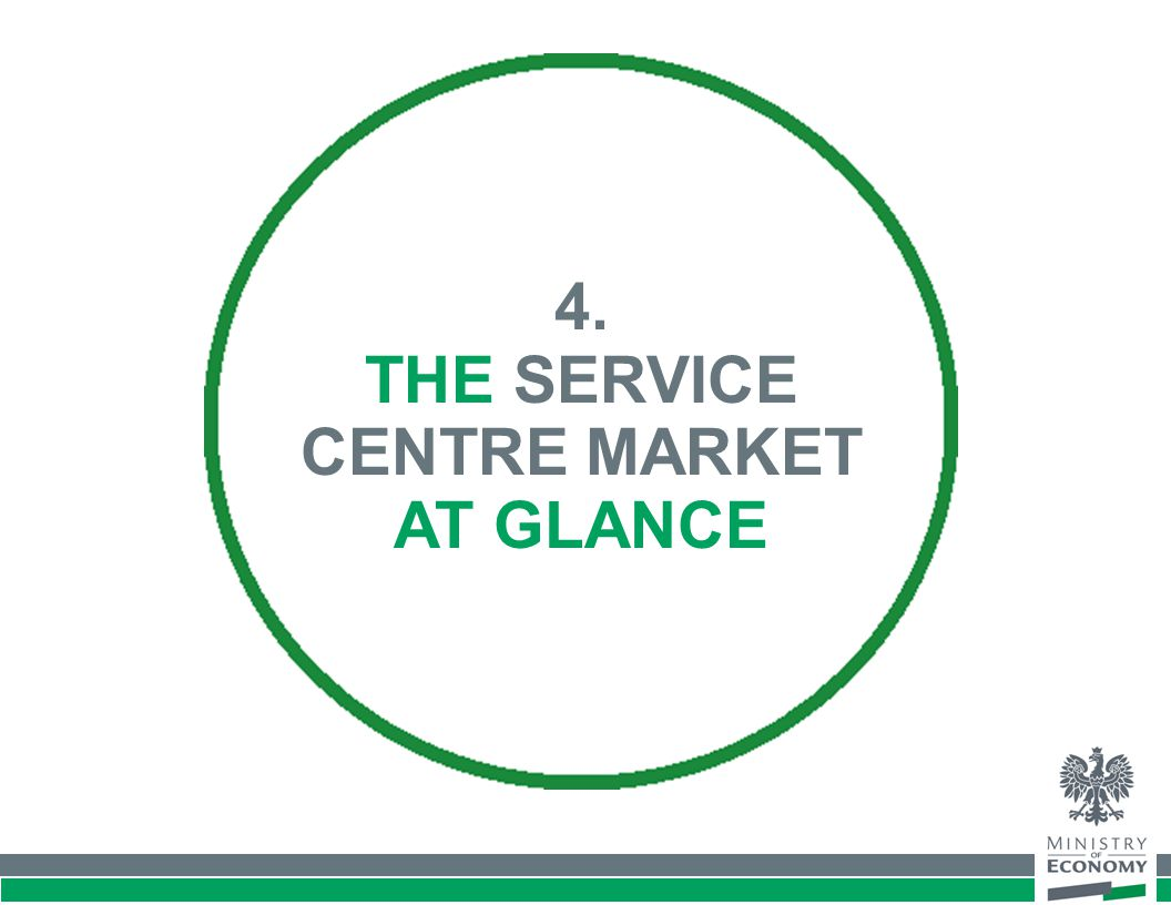 4. THE SERVICE CENTRE MARKET AT GLANCE
