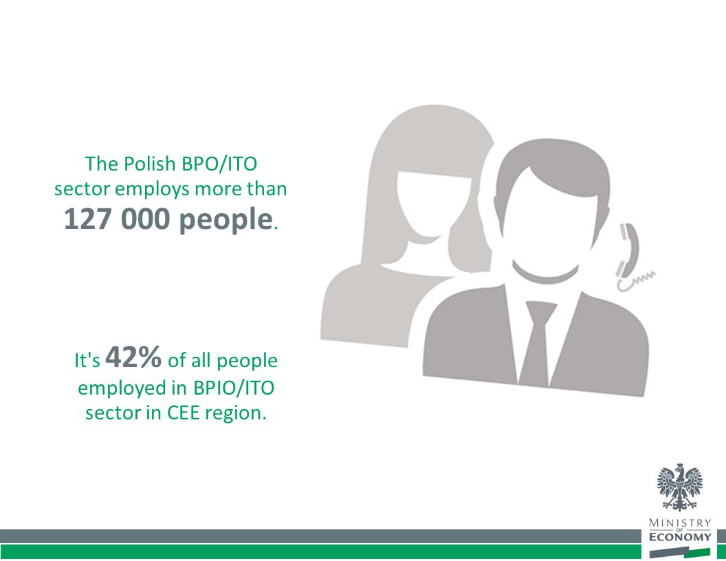 The Polish BPO/ITO sector employs more than 127 000 people. It's 42% of all people employed in BPIO/ITO sector in CEE region.