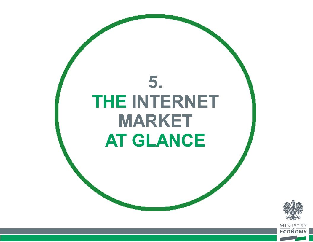 5. THE INTERNET MARKET AT GLANCE 5. THE INTERNET MARKET AT GLANCE