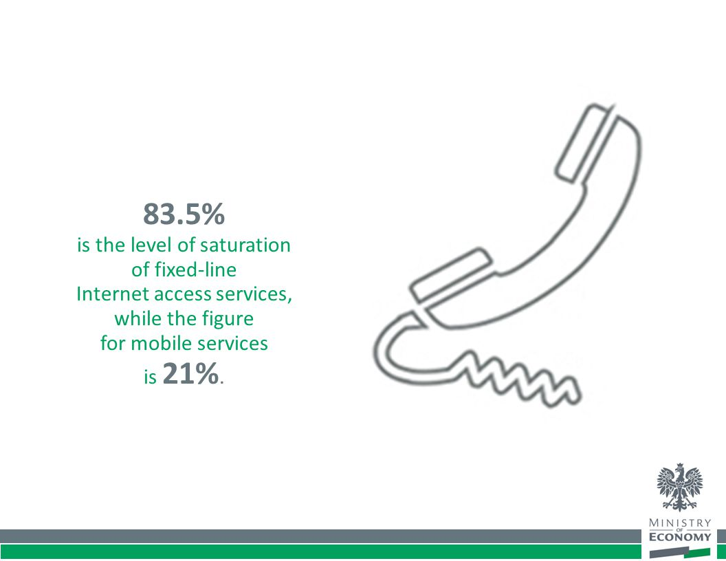 83.5% is the level of saturation of fixed-line Internet access services, while the figure for mobile services is 21%.
