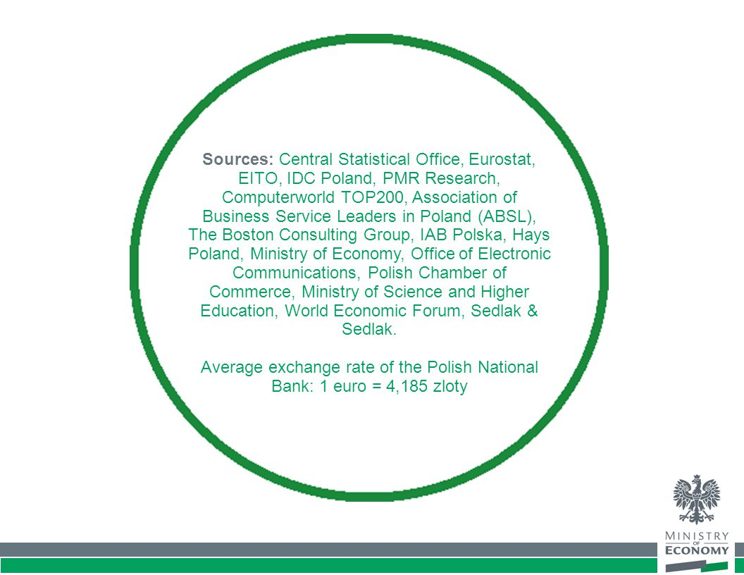 Sources: Central Statistical Office, Eurostat, EITO, IDC Poland, PMR Research, Computerworld TOP200, Association of Business Service Leaders in Poland