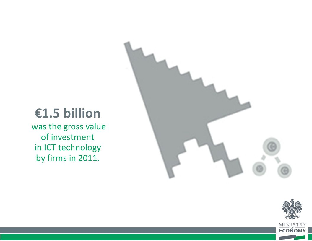 €1.5 billion was the gross value of investment in ICT technology by firms in 2011.
