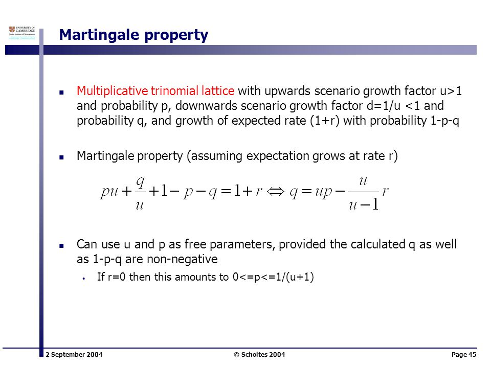 2 September 2004 © Scholtes 2004Page 45 Martingale property Multiplicative trinomial lattice with upwards scenario growth factor u>1 and probability p, downwards scenario growth factor d=1/u <1 and probability q, and growth of expected rate (1+r) with probability 1-p-q Martingale property (assuming expectation grows at rate r) Can use u and p as free parameters, provided the calculated q as well as 1-p-q are non-negative If r=0 then this amounts to 0<=p<=1/(u+1)