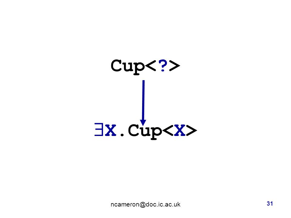 Cup  X.Cup ncameron@doc.ic.ac.uk 31