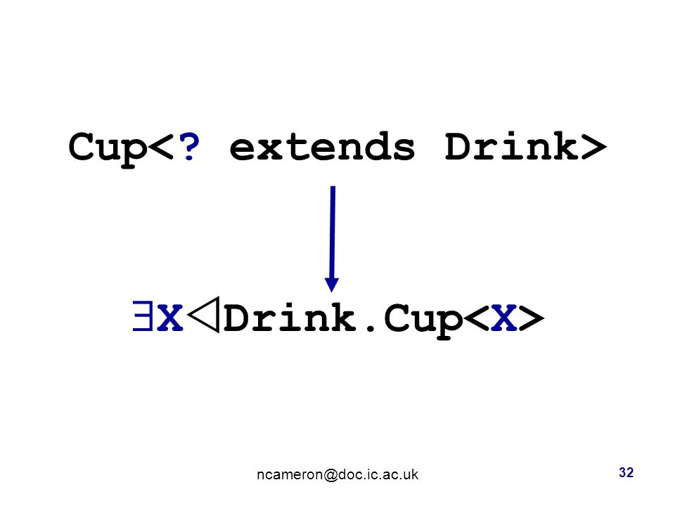 Cup  X  Drink.Cup ncameron@doc.ic.ac.uk 32