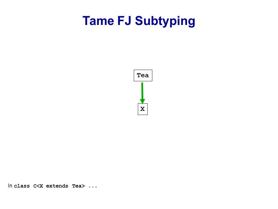 Tame FJ Subtyping Tea X In class C...