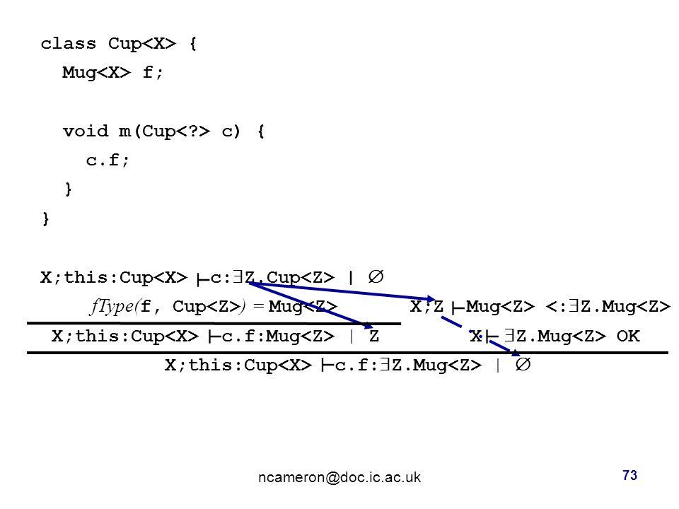 class Cup { Mug f; void m(Cup c) { c.f; } X;this:Cup c:  Z.Cup |  fType( f, Cup ) = Mug X;Z Mug X;this:Cup c.f:Mug | Z X  Z.Mug OK X;this:Cup c.f:  Z.Mug |  ncameron@doc.ic.ac.uk 73 ┴ ┴ ┴ ┴ ┴