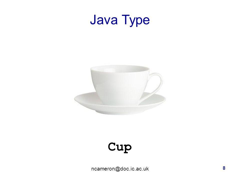 Java Type Cup ncameron@doc.ic.ac.uk 8