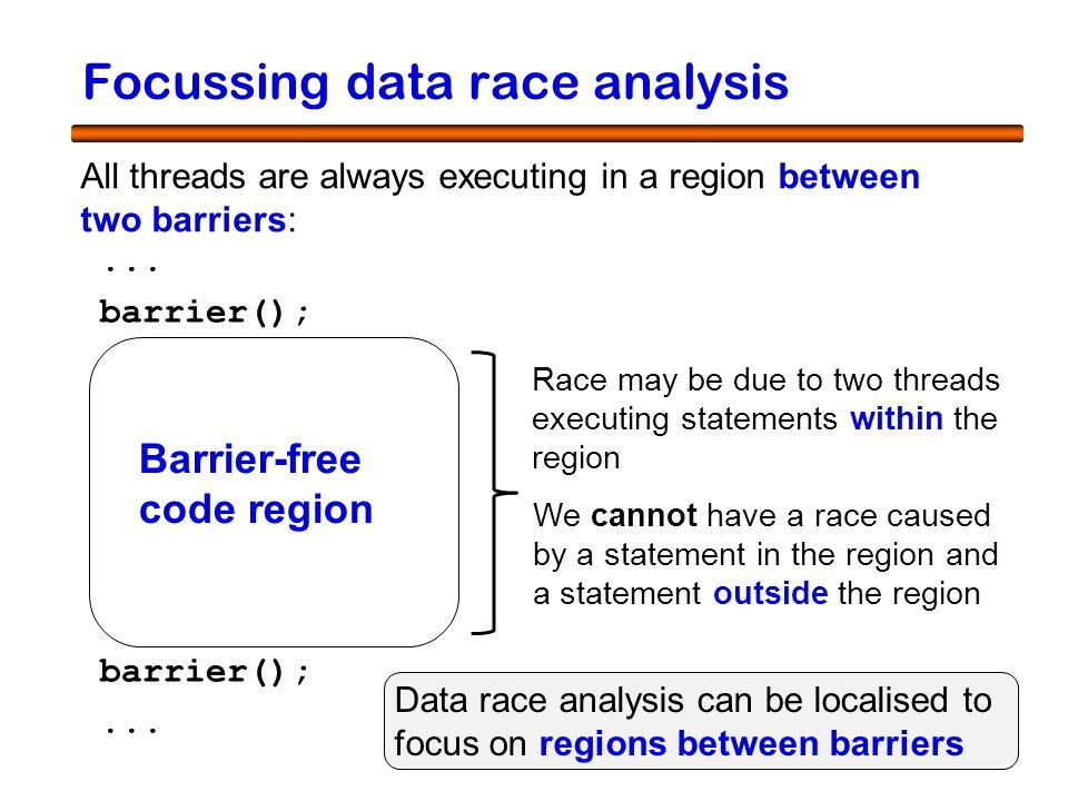 20 Focussing data race analysis... barrier();...
