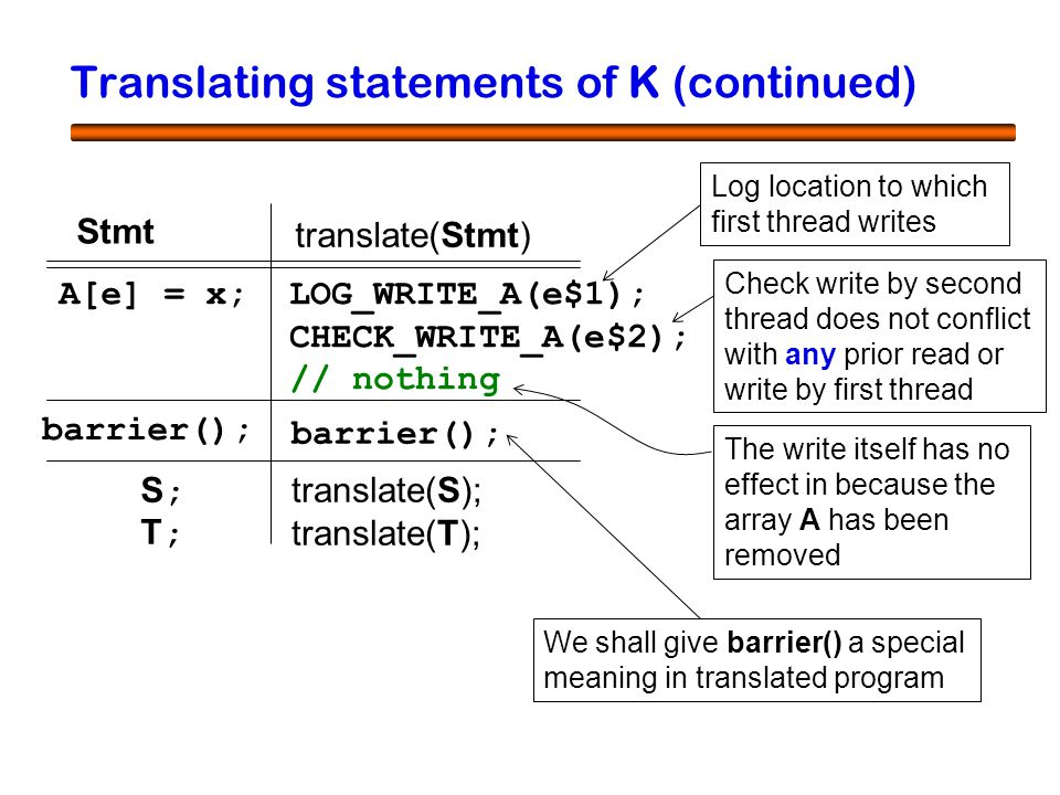 36 Translating statements of K (continued) A[e] = x;LOG_WRITE_A(e$1); CHECK_WRITE_A(e$2); // nothing Log location to which first thread writes Check w
