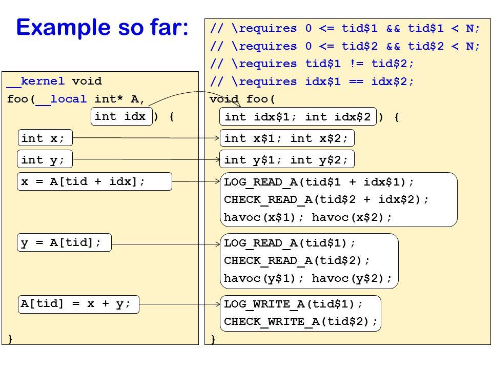 37 Example so far: __kernel void foo(__local int* A, int idx ) { int x; int y; x = A[tid + idx]; y = A[tid]; A[tid] = x + y; } // \requires 0 <= tid$1 && tid$1 < N; // \requires 0 <= tid$2 && tid$2 < N; // \requires tid$1 != tid$2; // \requires idx$1 == idx$2; void foo( ) { int x$1; int x$2; int y$1; int y$2; LOG_READ_A(tid$1 + idx$1); CHECK_READ_A(tid$2 + idx$2); havoc(x$1); havoc(x$2); LOG_READ_A(tid$1); CHECK_READ_A(tid$2); havoc(y$1); havoc(y$2); LOG_WRITE_A(tid$1); CHECK_WRITE_A(tid$2); } int idx$1; int idx$2
