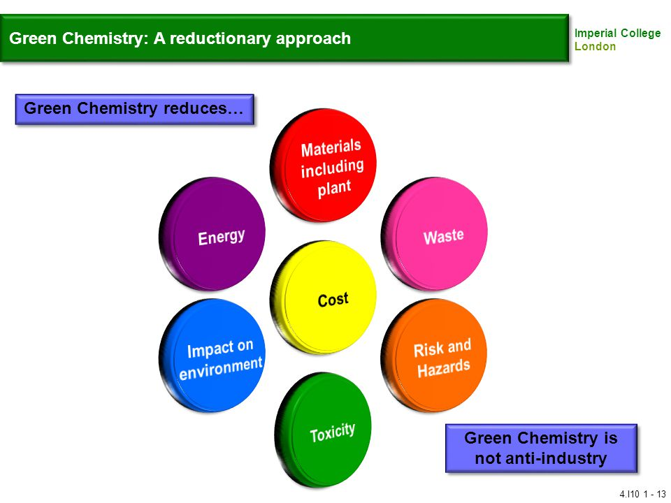 Imperial College London Green Chemistry: A reductionary approach 4.I10 1 - 13 Green Chemistry reduces… Green Chemistry is not anti-industry