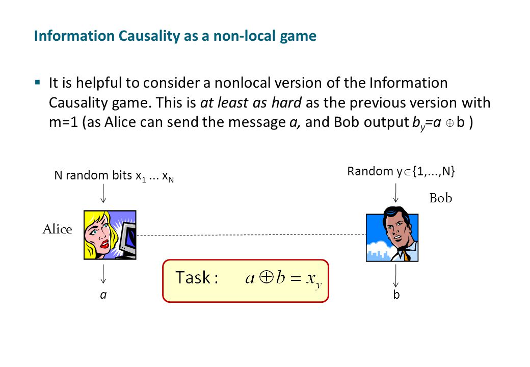 Information Causality as a non-local game  It is helpful to consider a nonlocal version of the Information Causality game. This is at least as hard a