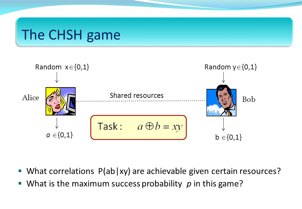 Information Causality as a non-local game  It is helpful to consider a nonlocal version of the Information Causality game.