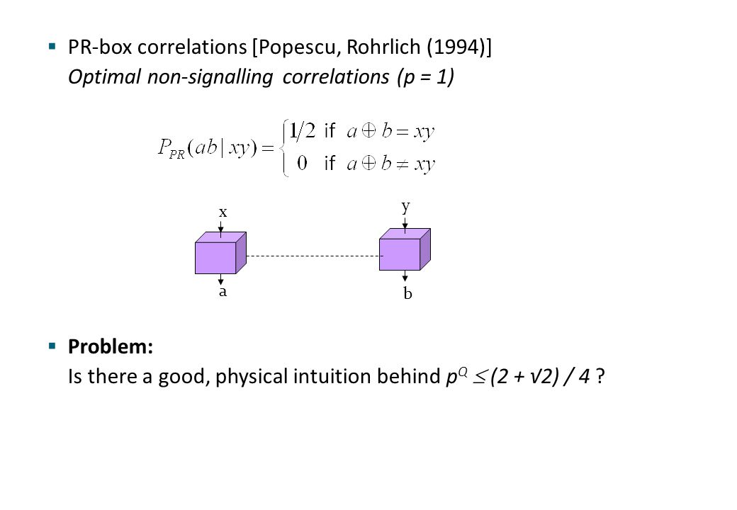  PR-box correlations [Popescu, Rohrlich (1994)] Optimal non-signalling correlations (p = 1)  Problem: Is there a good, physical intuition behind p Q