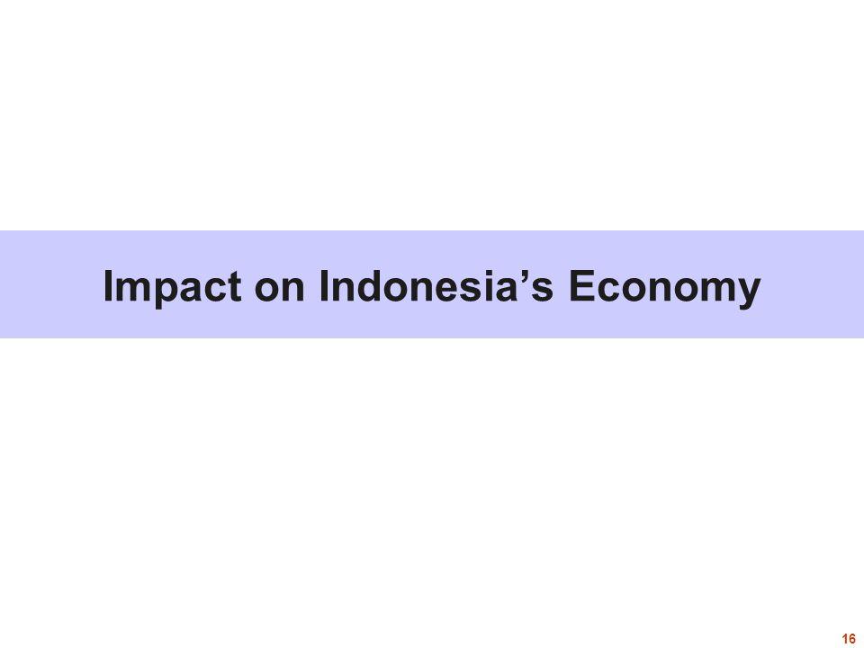 Impact on Indonesia's Economy 16