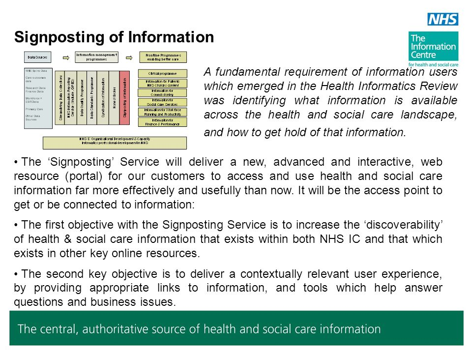 Signposting of Information A fundamental requirement of information users which emerged in the Health Informatics Review was identifying what informat