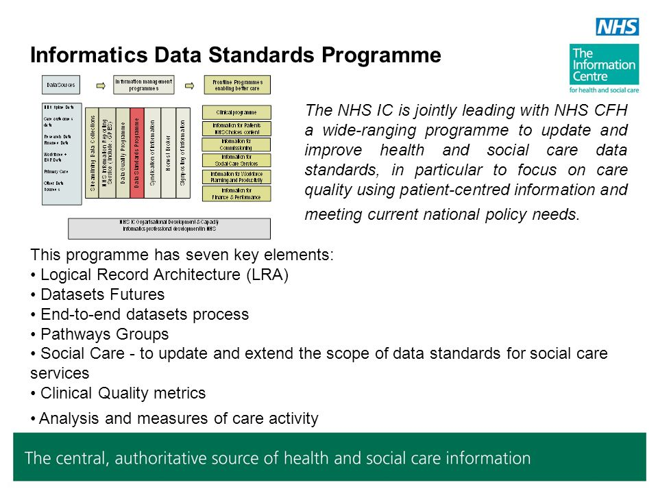 Informatics Data Standards Programme The NHS IC is jointly leading with NHS CFH a wide-ranging programme to update and improve health and social care