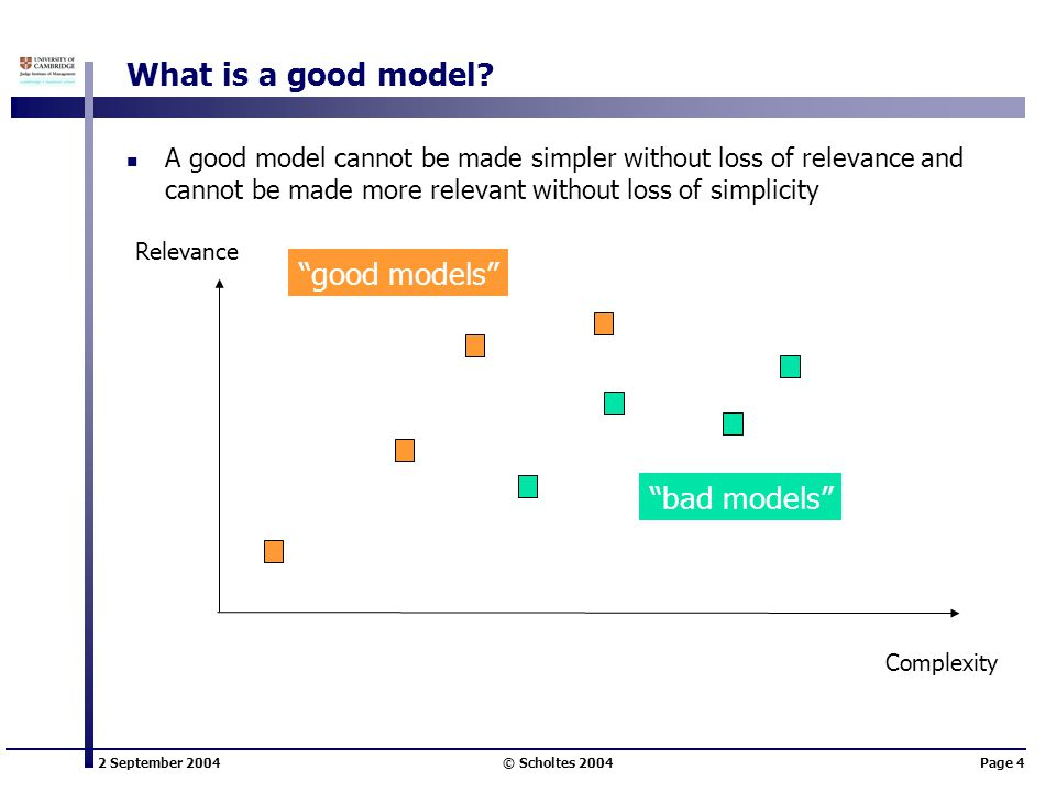 2 September 2004 © Scholtes 2004Page 4 What is a good model.