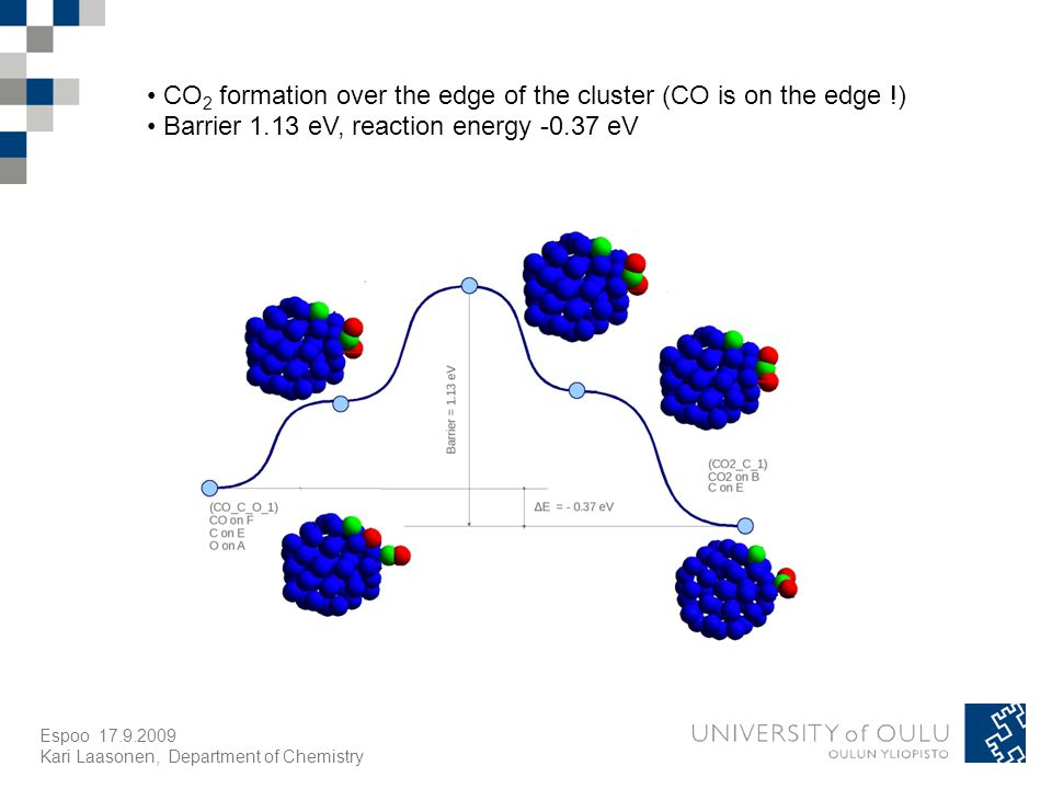 Espoo Kari Laasonen, Department of Chemistry CO 2 formation over the edge of the cluster (CO is on the edge !) Barrier 1.13 eV, reaction energy eV