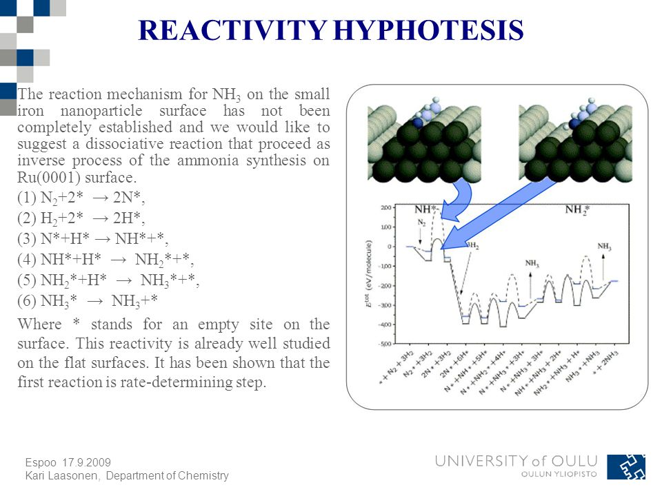Espoo Kari Laasonen, Department of Chemistry REACTIVITY HYPHOTESIS The reaction mechanism for NH 3 on the small iron nanoparticle surface has not been completely established and we would like to suggest a dissociative reaction that proceed as inverse process of the ammonia synthesis on Ru(0001) surface.