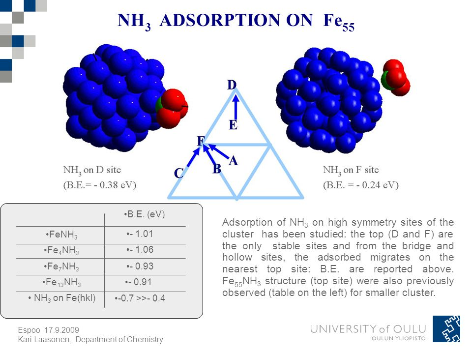 Espoo Kari Laasonen, Department of Chemistry NH 3 ADSORPTION ON Fe 55 Adsorption of NH 3 on high symmetry sites of the cluster has been studied: the top (D and F) are the only stable sites and from the bridge and hollow sites, the adsorbed migrates on the nearest top site: B.E.