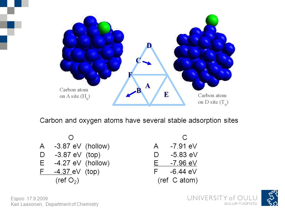 Espoo Kari Laasonen, Department of Chemistry Carbon and oxygen atoms have several stable adsorption sites OC A eV (hollow)A eV D eV (top)D eV E eV (hollow)E eV F eV (top)F eV (ref O 2 ) (ref C atom)