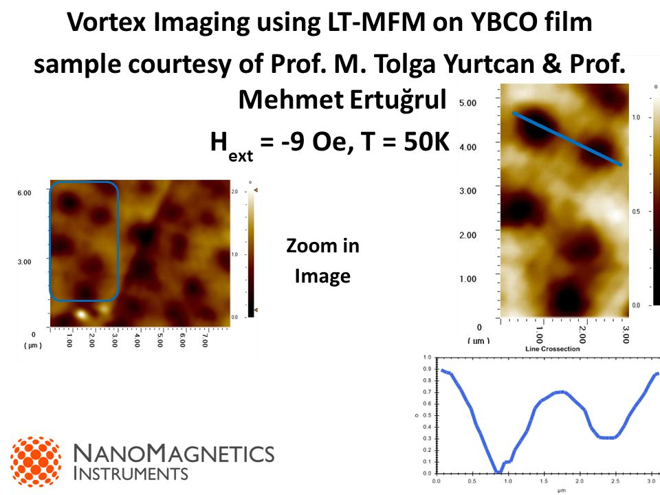 Vortex Imaging using LT-MFM on YBCO film sample courtesy of Prof.