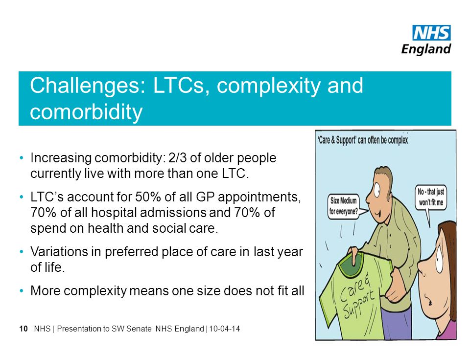 Challenges: LTCs, complexity and comorbidity Increasing comorbidity: 2/3 of older people currently live with more than one LTC. LTC's account for 50%