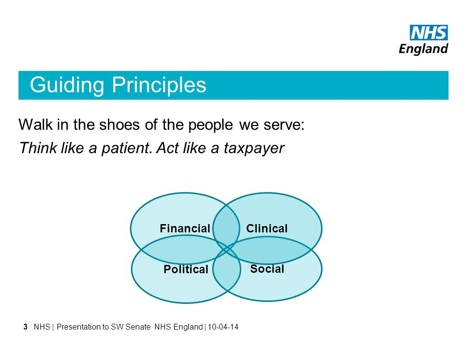 Guiding Principles Walk in the shoes of the people we serve: Think like a patient. Act like a taxpayer NHS | Presentation to SW Senate NHS England | 1