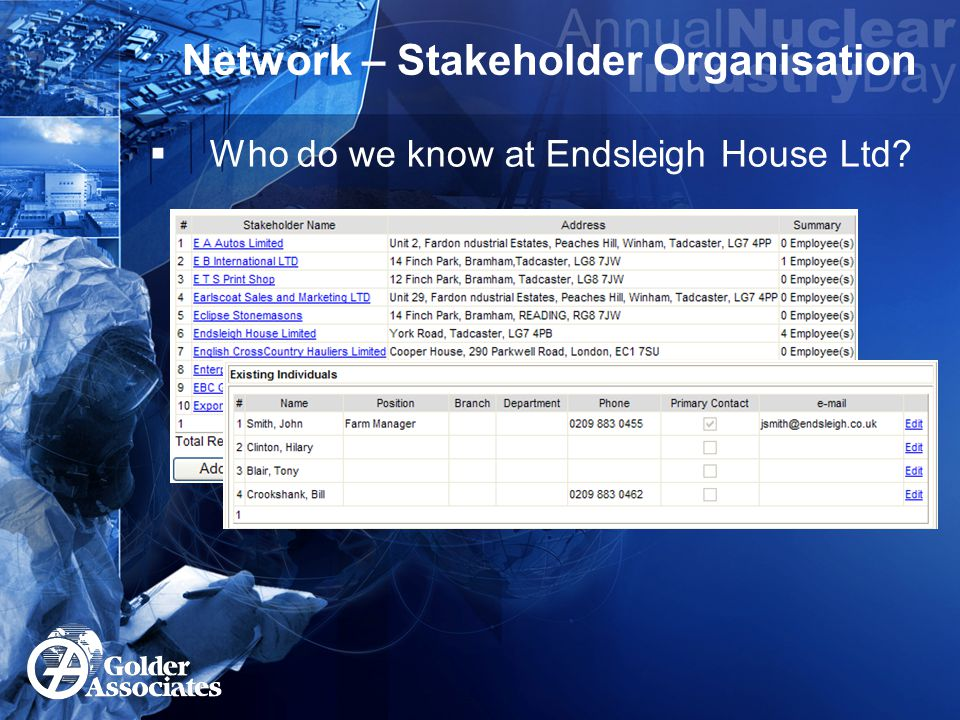 Network – Stakeholder Location  What do we know about an address?