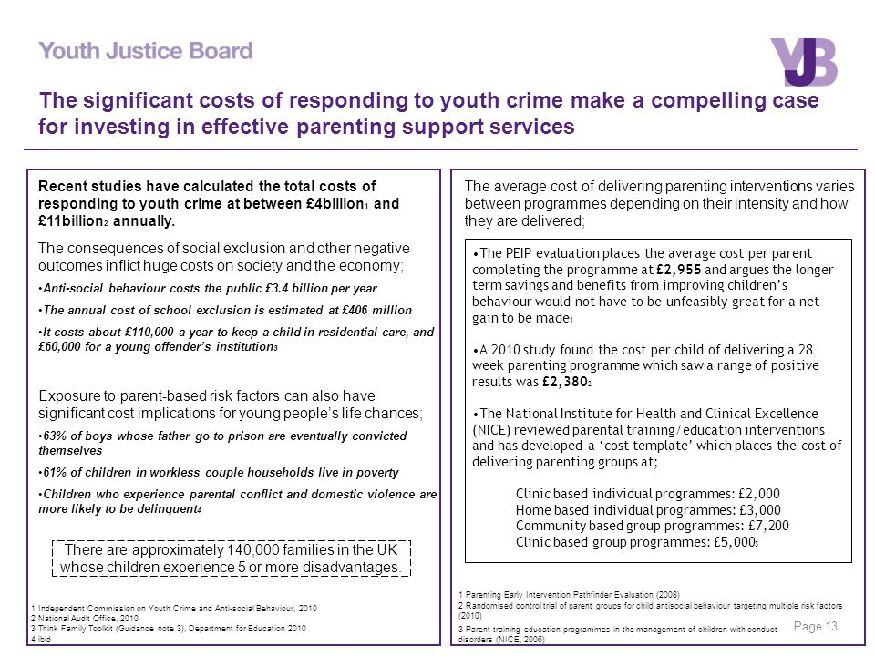 Page 13 The significant costs of responding to youth crime make a compelling case for investing in effective parenting support services Recent studies have calculated the total costs of responding to youth crime at between £4billion 1 and £11billion 2 annually.