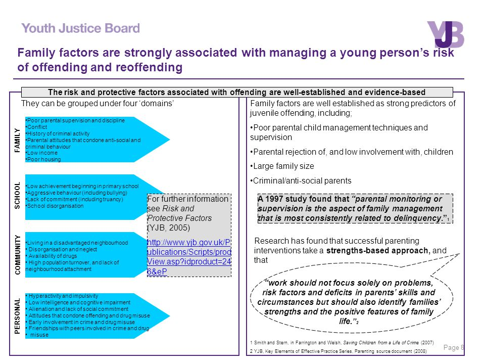 Page 8 Family factors are strongly associated with managing a young person's risk of offending and reoffending They can be grouped under four 'domains' FAMILY Poor parental supervision and discipline Conflict History of criminal activity Parental attitudes that condone anti-social and criminal behaviour Low income Poor housing SCHOOL Low achievement beginning in primary school Aggressive behaviour (including bullying) Lack of commitment (including truancy) School disorganisation COMMUNITY Living in a disadvantaged neighbourhood Disorganisation and neglect Availability of drugs High population turnover, and lack of neighbourhood attachment PERSONAL Hyperactivity and impulsivity Low intelligence and cognitive impairment Alienation and lack of social commitment Attitudes that condone offending and drug misuse Early involvement in crime and drug misuse Friendships with peers involved in crime and drug misuse For further information see Risk and Protective Factors (YJB, 2005) http://www.yjb.gov.uk/P ublications/Scripts/prod View.asp?idproduct=24 6&eP Family factors are well established as strong predictors of juvenile offending, including; Poor parental child management techniques and supervision Parental rejection of, and low involvement with, children Large family size Criminal/anti-social parents Research has found that successful parenting interventions take a strengths-based approach, and that A 1997 study found that parental monitoring or supervision is the aspect of family management that is most consistently related to delinquency. 1 1 Smith and Stern, in Farrington and Welsh, Saving Children from a Life of Crime (2007) 2 YJB, Key Elements of Effective Practice Series, Parenting source document (2008) work should not focus solely on problems, risk factors and deficits in parents' skills and circumstances but should also identify families' strengths and the positive features of family life. 2 The risk and protective factors associated with offending are well-estab