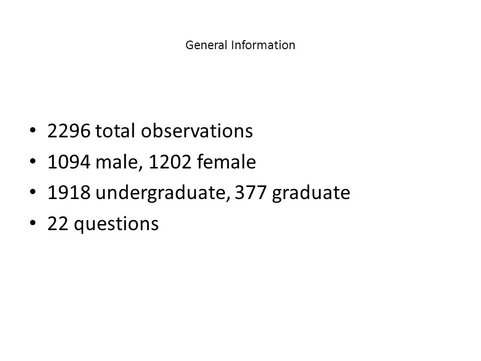 General Information 2296 total observations 1094 male, 1202 female 1918 undergraduate, 377 graduate 22 questions