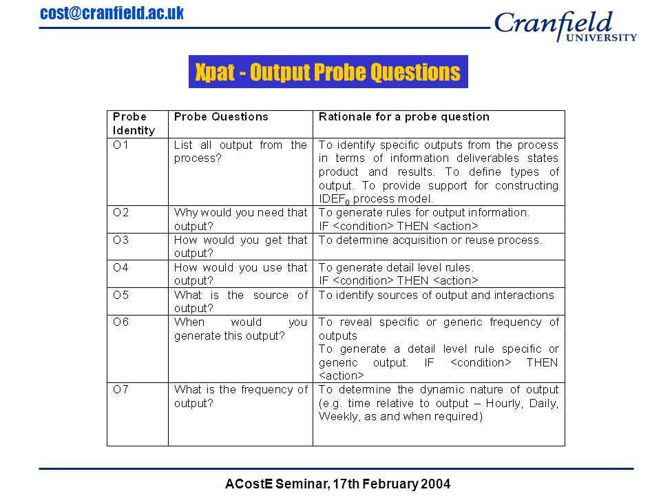 cost@cranfield.ac.uk ACostE Seminar, 17th February 2004 Xpat - Output Probe Questions
