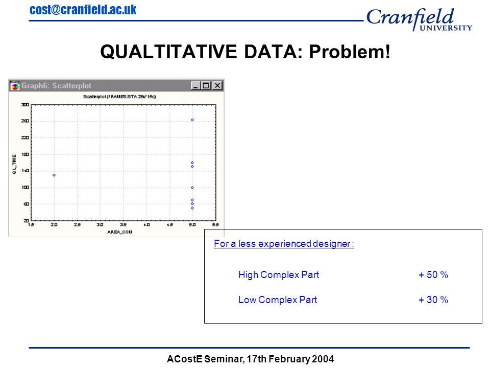 cost@cranfield.ac.uk ACostE Seminar, 17th February 2004 QUALTITATIVE DATA: Problem.