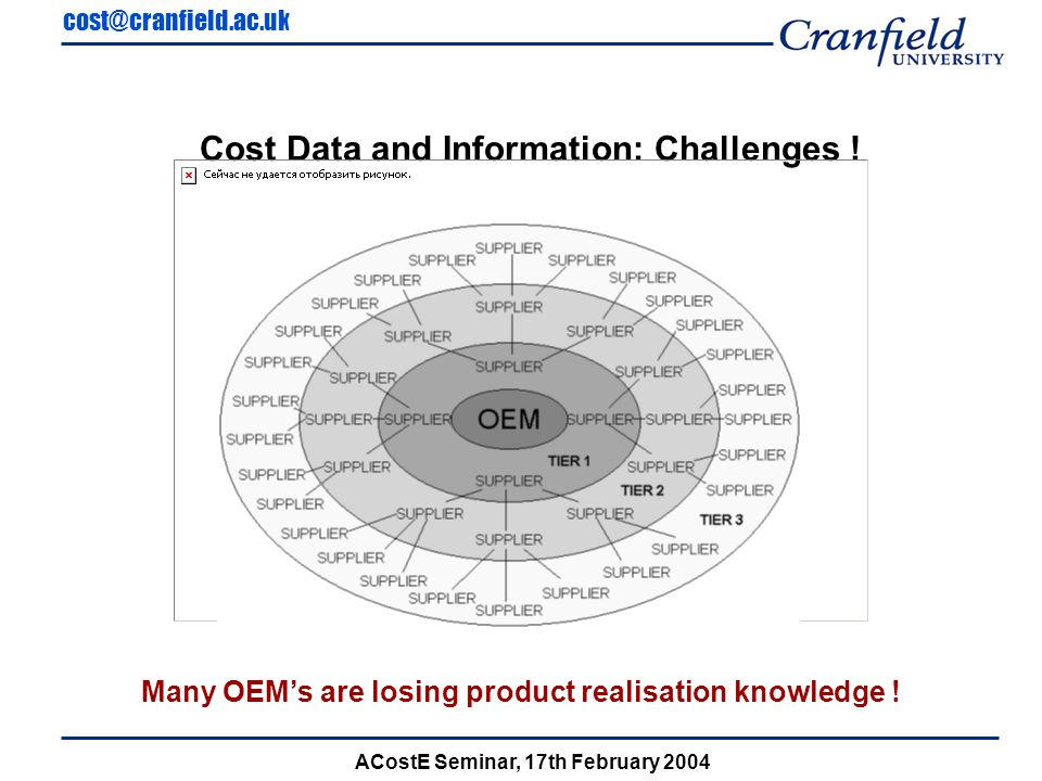 cost@cranfield.ac.uk ACostE Seminar, 17th February 2004 Cost Data and Information: Challenges .