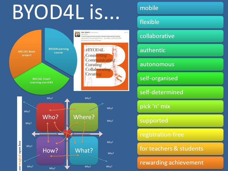 BYOD4L is...