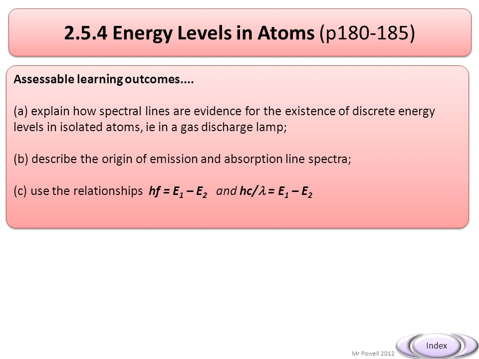 Mr Powell 2012 Index 2.5.4 Energy Levels in Atoms (p180-185) Assessable learning outcomes....