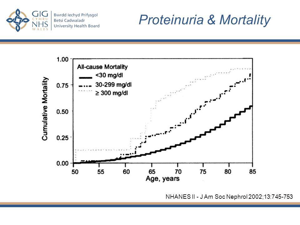 Proteinuria & Mortality NHANES II - J Am Soc Nephrol 2002;13:745-753