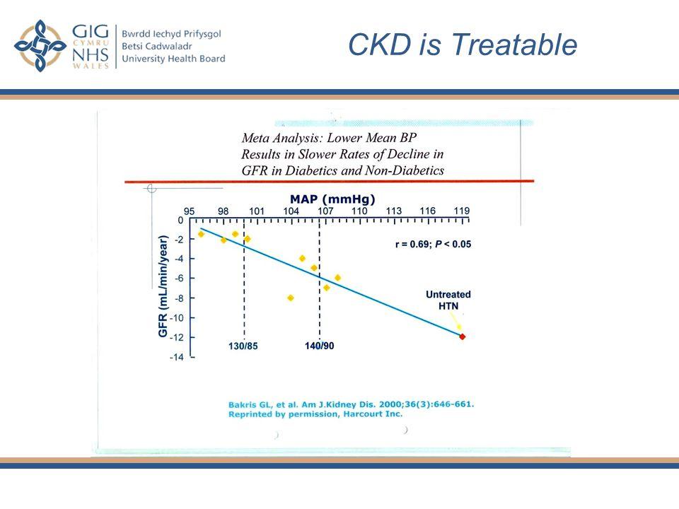 CKD is Treatable