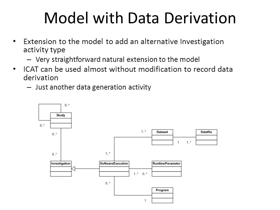 Model with Data Derivation Extension to the model to add an alternative Investigation activity type – Very straightforward natural extension to the model ICAT can be used almost without modification to record data derivation – Just another data generation activity