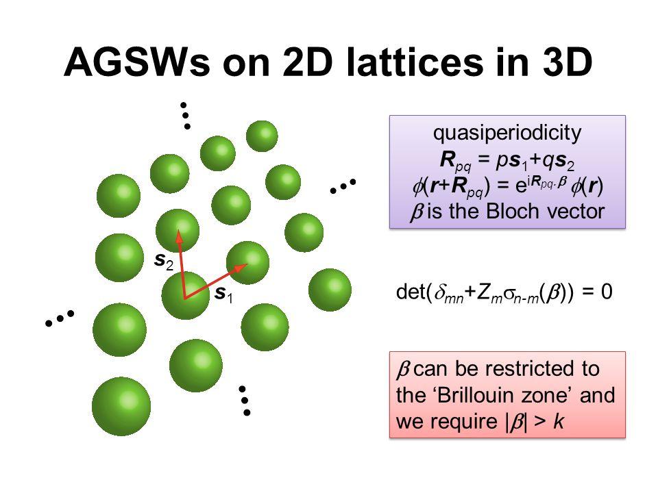 AGSWs on 2D lattices in 3D s1s1 s2s2 quasiperiodicity R pq = ps 1 +qs 2  (r+R pq ) = e iR pq.