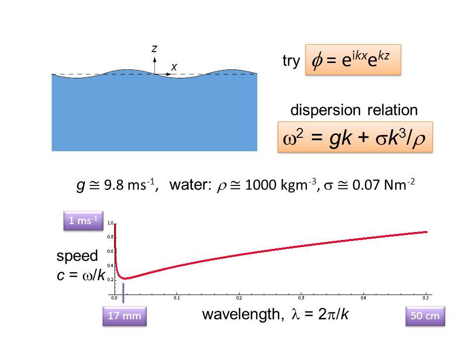 z x  = e ikx e kz dispersion relation  2 = gk +  k 3 /  g ≅ 9.8 ms -1, water:  ≅ 1000 kgm -3,  ≅ 0.07 Nm -2 wavelength, = 2  /k speed c =  /k 1 ms -1 50 cm 17 mm try