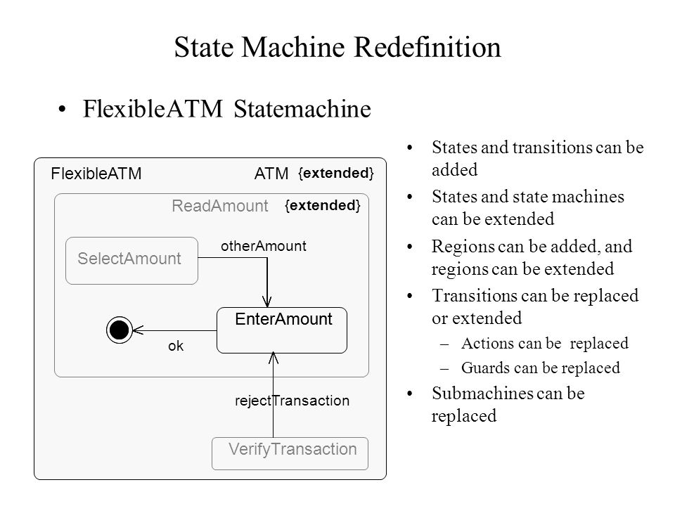 State Machine Redefinition FlexibleATM redefines ATM VerifyCard ReadAmount selectAmount acceptCard ReleaseCard VerifyTransaction selectAmount amount outOfService releaseCard OutOfService FlexibleATM {final} ATM {extended} EnterAmount ok otherAmount rejectTransaction {extended}