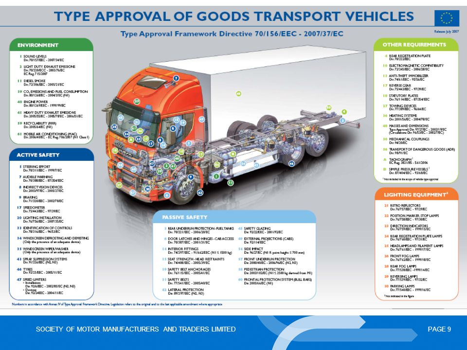 SOCIETY OF MOTOR MANUFACTURERS AND TRADERS LIMITEDPAGE 20 The Directive 2007/46/EC became law on the 29 April 2009.