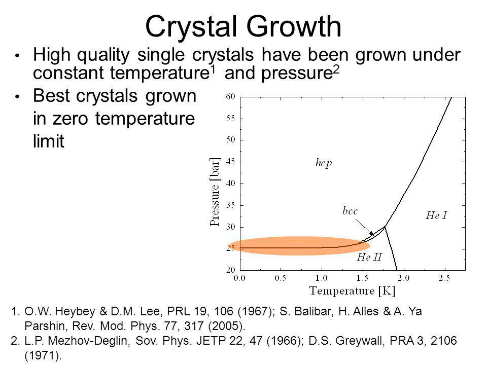 High quality single crystals have been grown under constant temperature 1 and pressure 2 Best crystals grown in zero temperature limit Crystal Growth